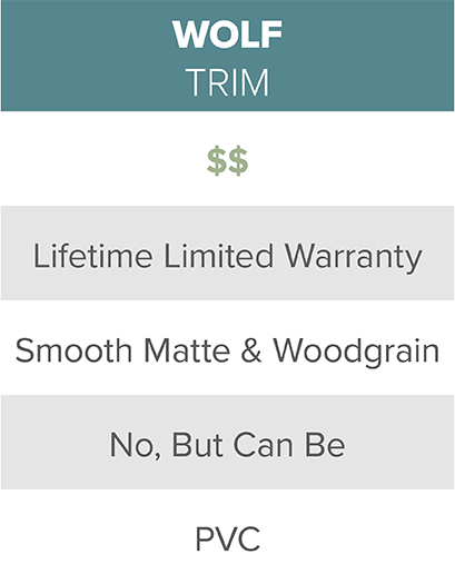Wolf Trim Features