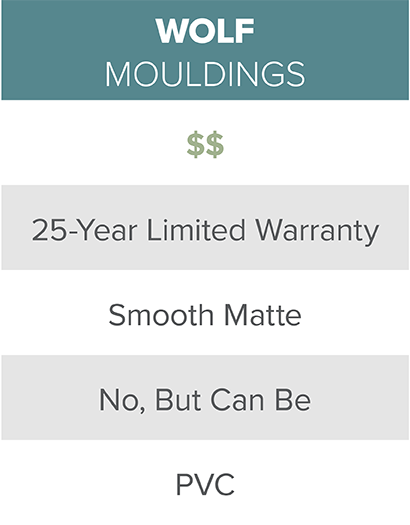 Wolf Mouldings Features