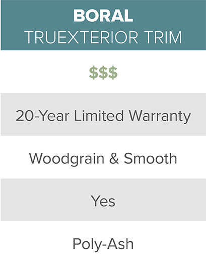 Boral TruExterior Trim Features
