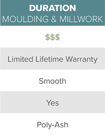 Poly-Ash Mouldings Features