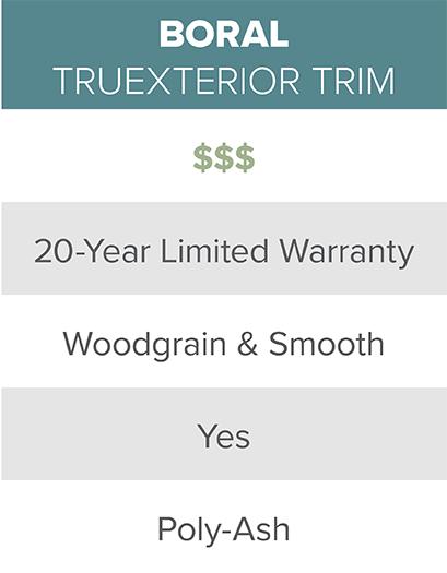 Boral TruExterior Trim Features